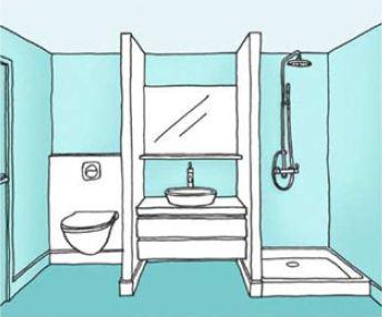Agencer Une Petite Salle De Bains : Les Astuces Pour Gagner De La Place
